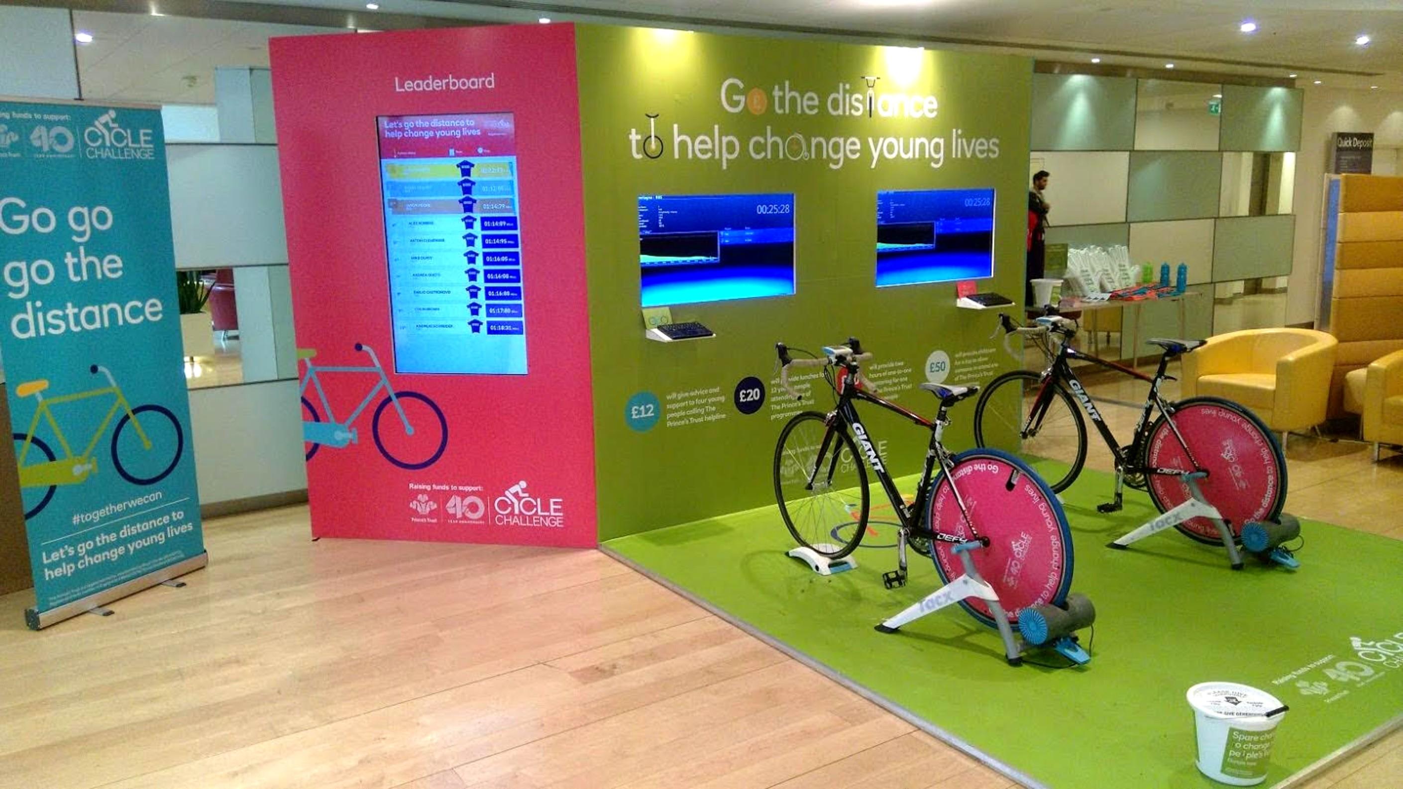 Bicyle Simulators for hire